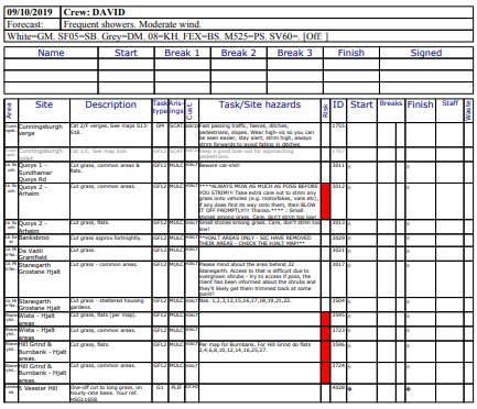 An example of a printed job sheet