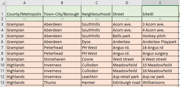 An example of the sites batch upload spreadsheet with some sites filled in