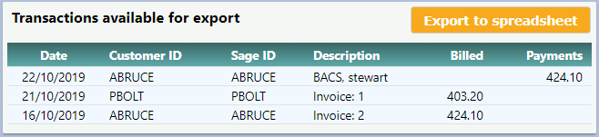 A table showing the transactions available to be exported